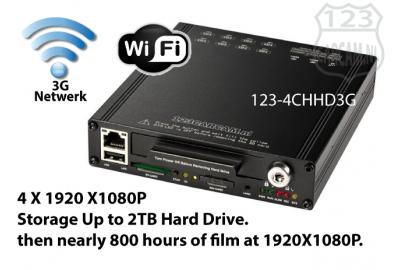 profi systeem 123-4CHHD3G