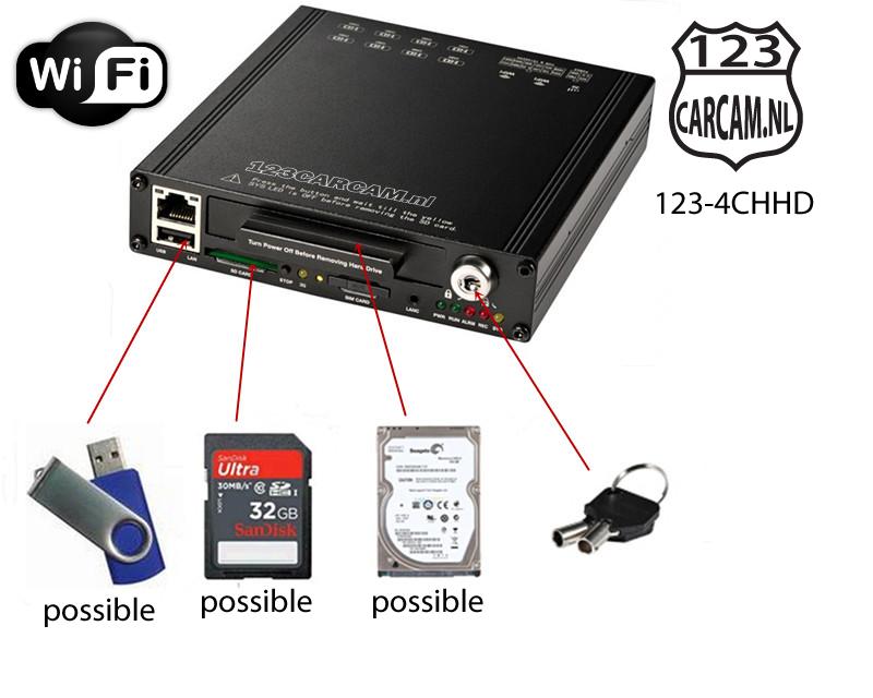professionele-dashcam-systeem
