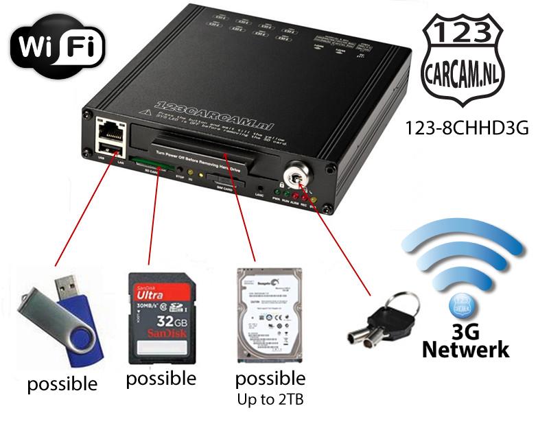 3g Dashcam systeem