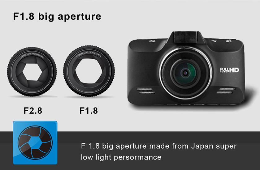 Dashcam-lens-grote